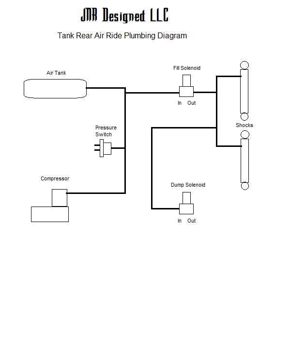 air tank schematic wiring diagram progresif rh ihkveiqu sankt saturnina de