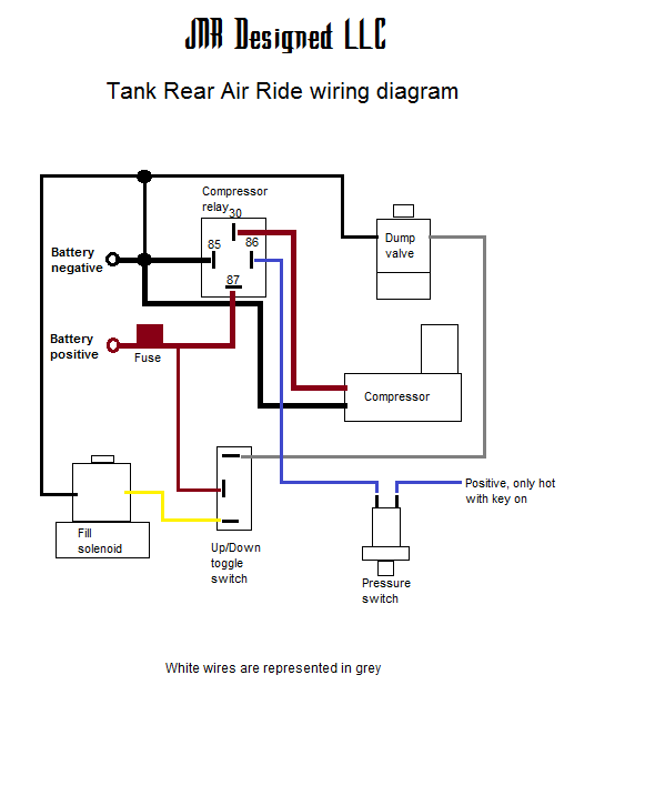 fast up rear air tank - jnr designed chevy fuel tank selector wiring diagram tank motorcycle wiring diagram