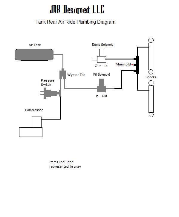 add on fast up rear air tank kits jnr designed Air Brake System Diagram click here for plumbing diagram when tank and air ride are ordered as a bo
